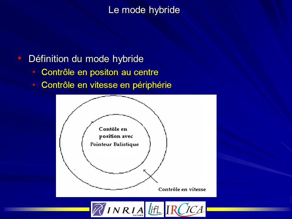 Définition du mode hybride
