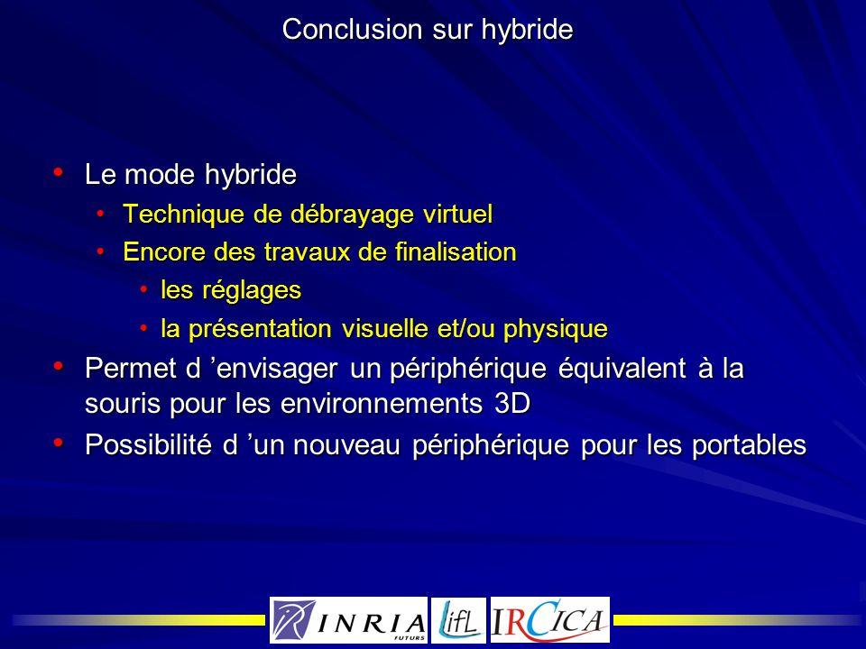 Conclusion sur hybride
