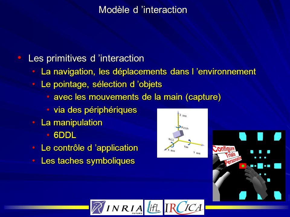 Les primitives d 'interaction