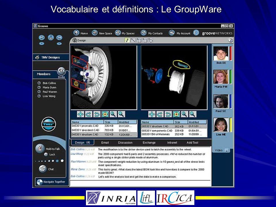 Vocabulaire et définitions : Le GroupWare