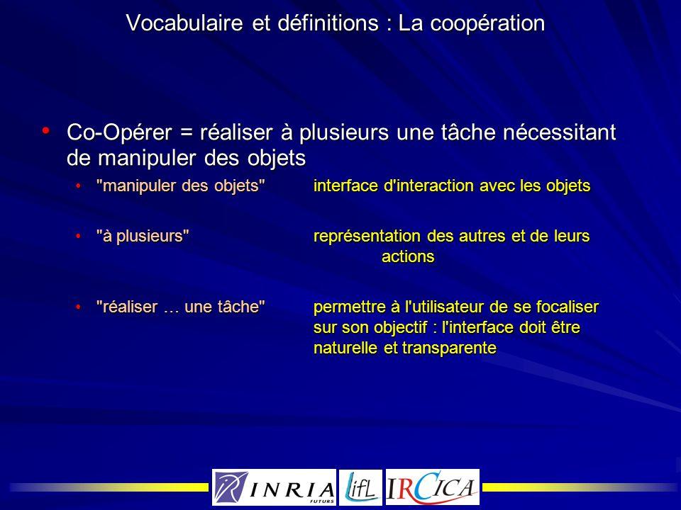 Vocabulaire et définitions : La coopération