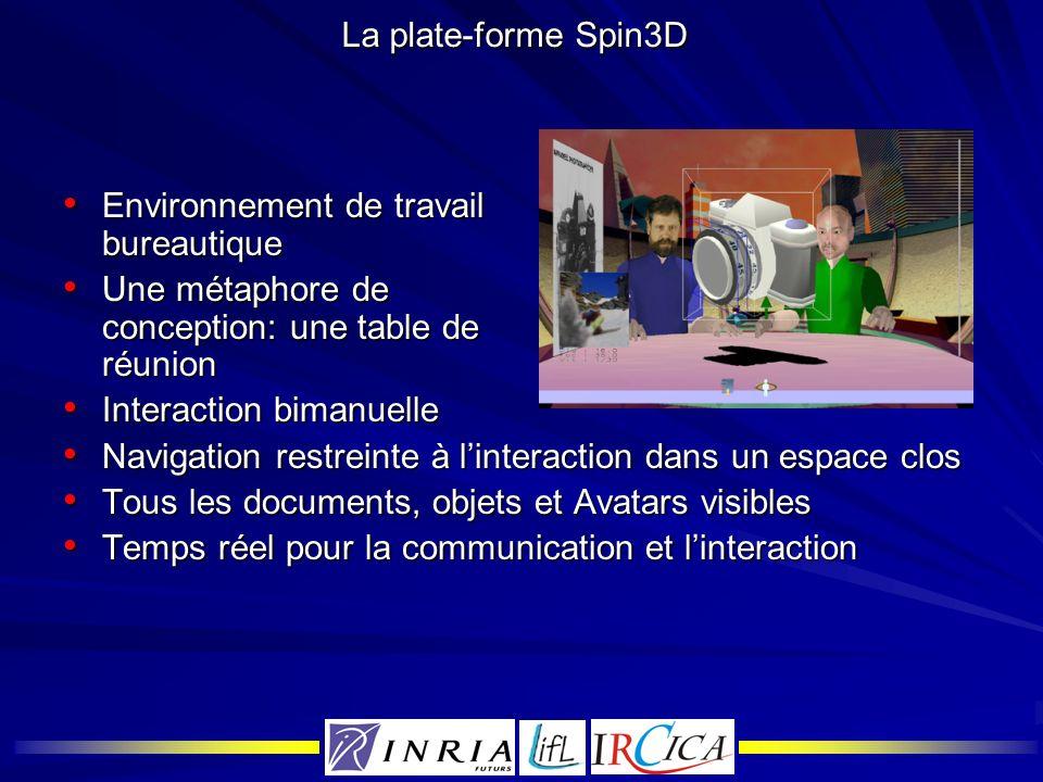 La plate-forme Spin3D Environnement de travail bureautique. Une métaphore de conception: une table de réunion.