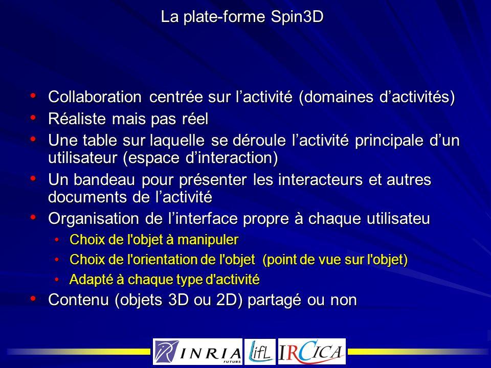 Collaboration centrée sur l'activité (domaines d'activités)
