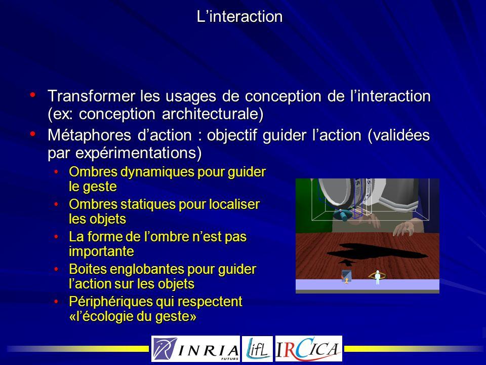 L'interaction Transformer les usages de conception de l'interaction (ex: conception architecturale)