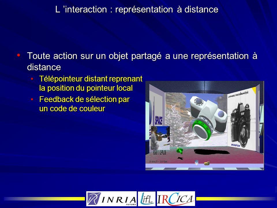 L 'interaction : représentation à distance