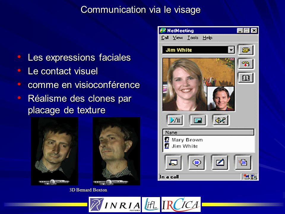 Communication via le visage