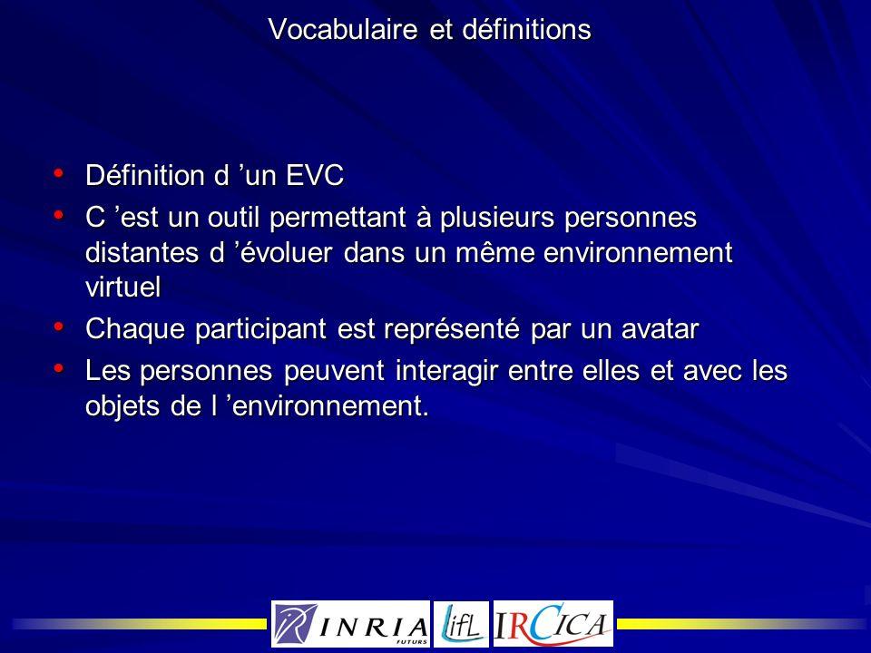 Vocabulaire et définitions