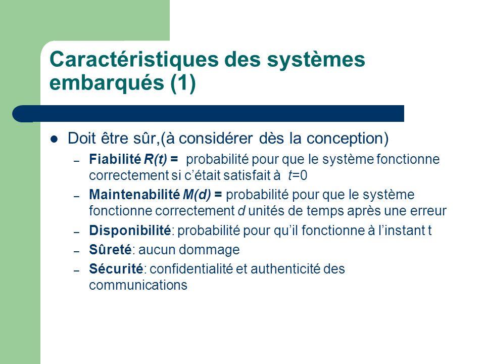 Caractéristiques des systèmes embarqués (1)