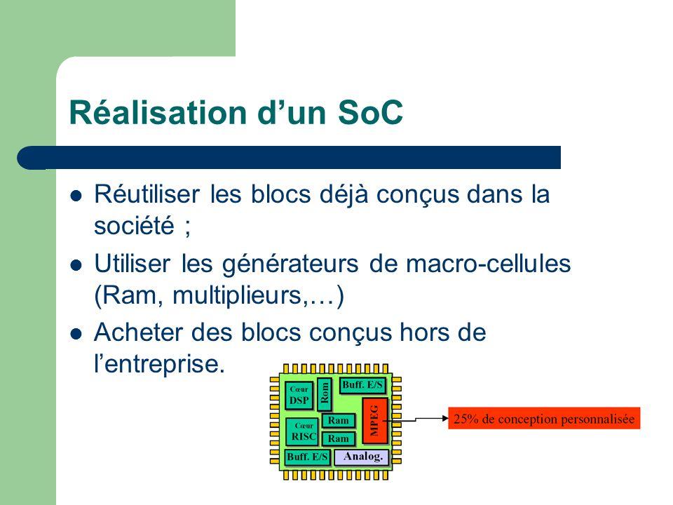 Réalisation d'un SoC Réutiliser les blocs déjà conçus dans la société ; Utiliser les générateurs de macro-cellules (Ram, multiplieurs,…)