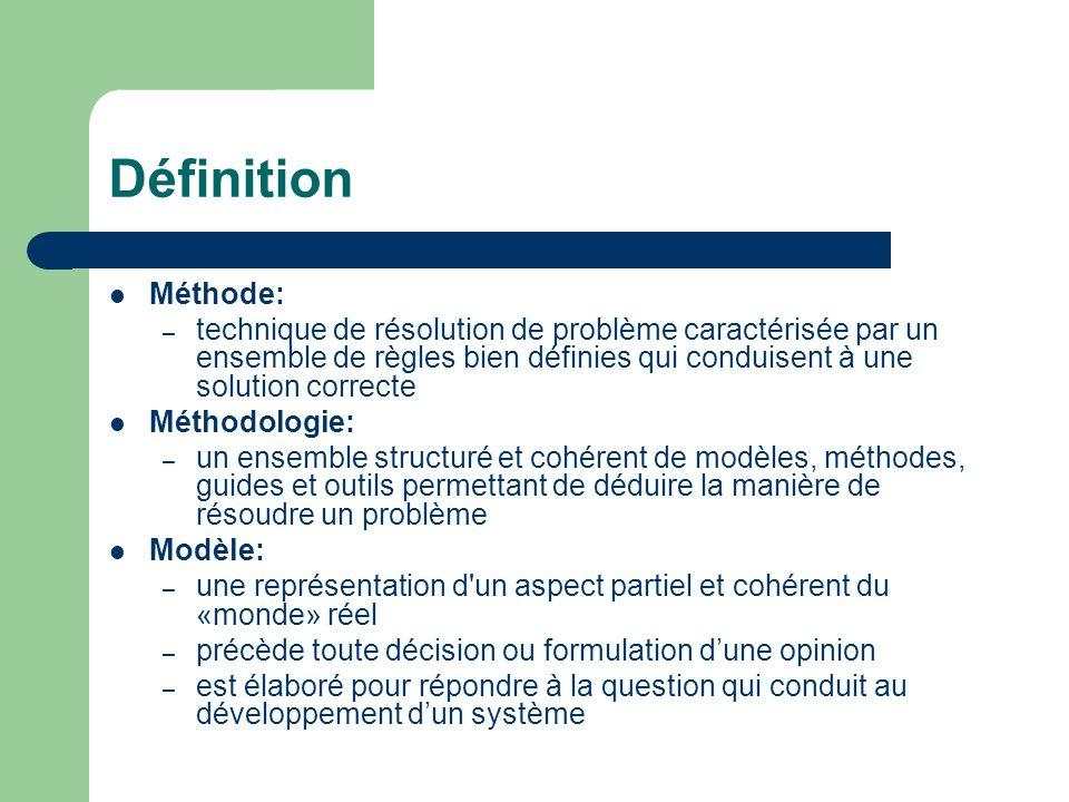 Définition Méthode: technique de résolution de problème caractérisée par un ensemble de règles bien définies qui conduisent à une solution correcte.