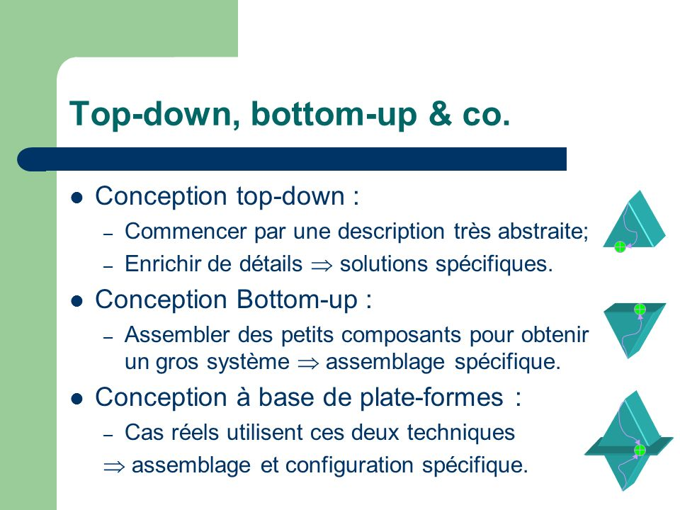 Top-down, bottom-up & co.
