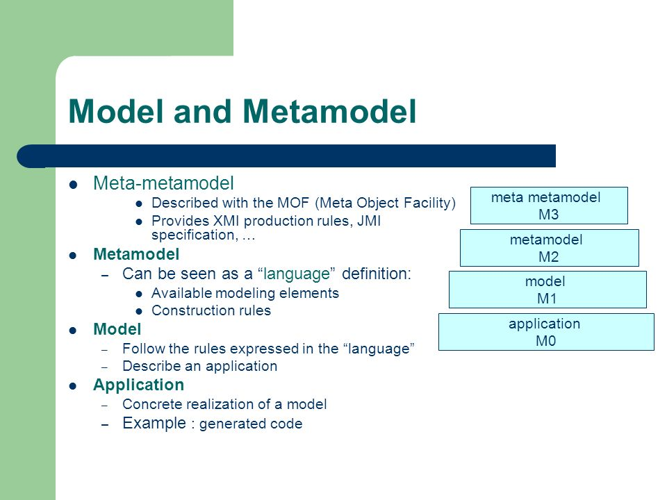Model and Metamodel Meta-metamodel Metamodel