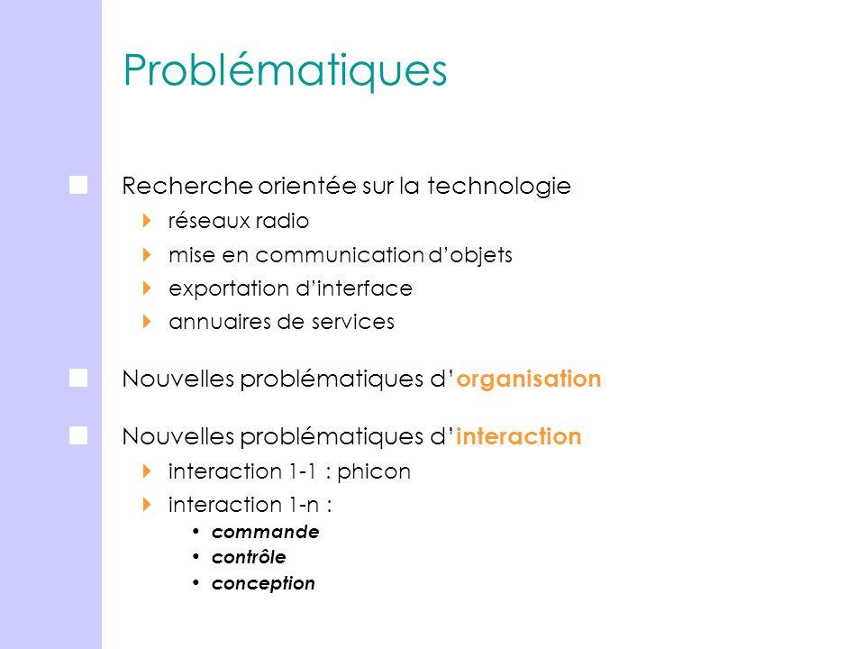 Problématiques Recherche orientée sur la technologie