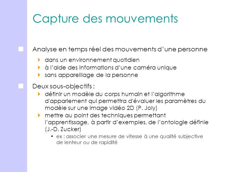 Capture des mouvements