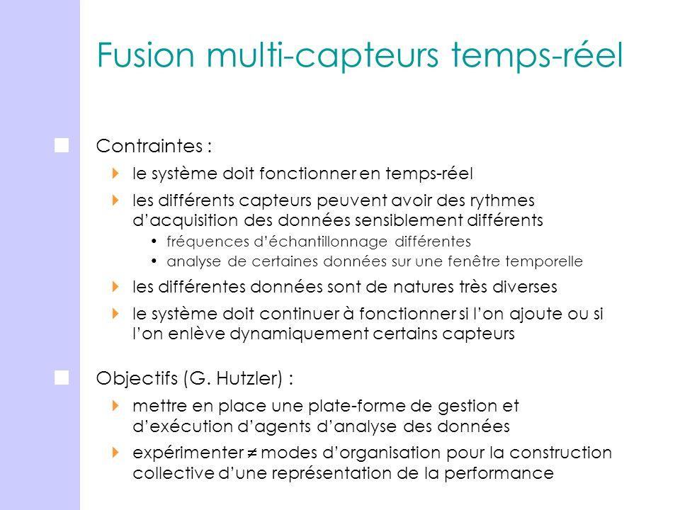 Fusion multi-capteurs temps-réel