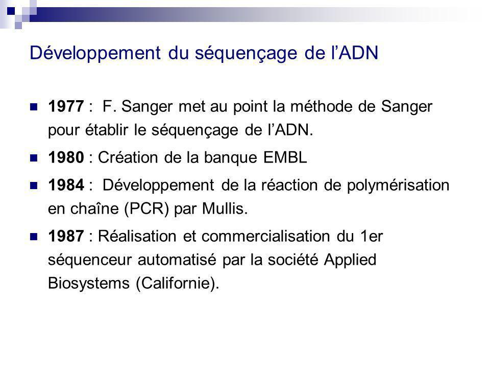 Développement du séquençage de l'ADN
