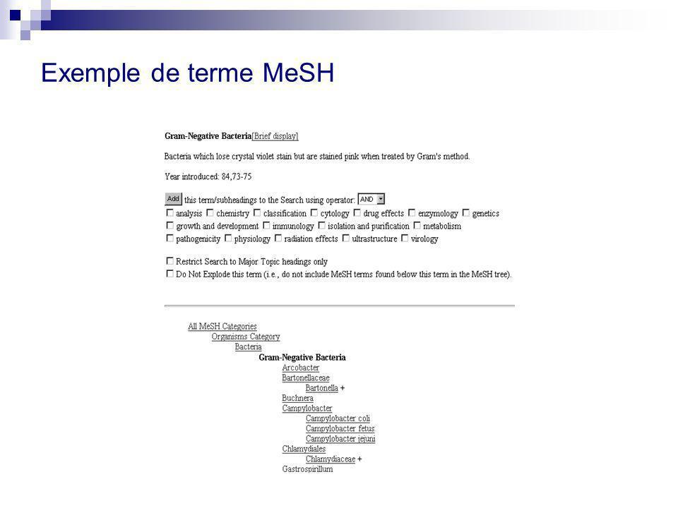 Exemple de terme MeSH