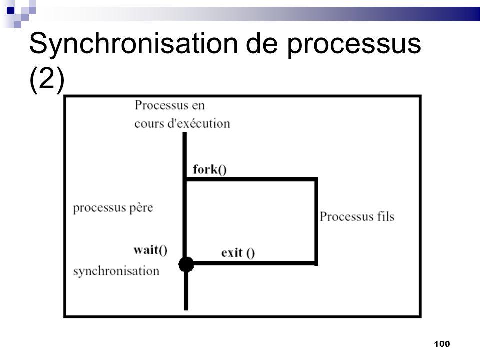 Synchronisation de processus (2)