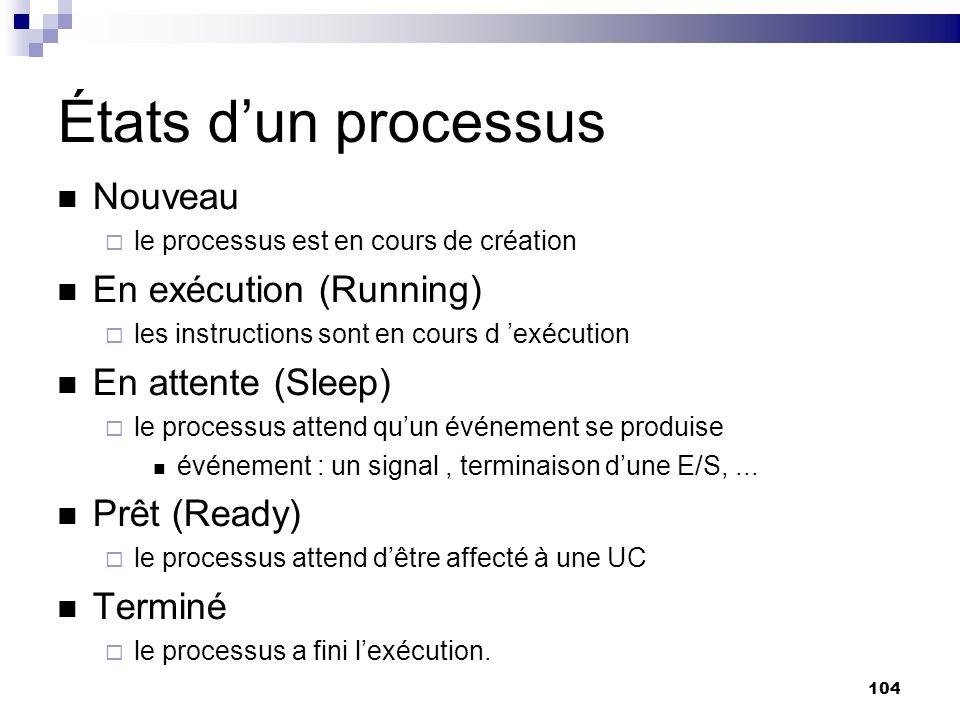 États d'un processus Nouveau En exécution (Running) En attente (Sleep)