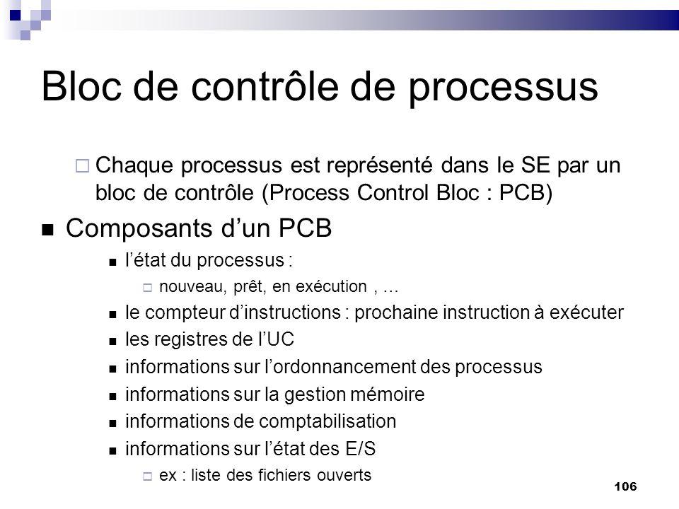 Bloc de contrôle de processus