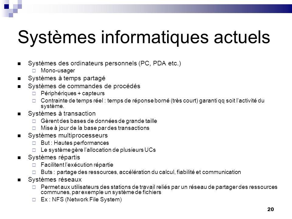 Systèmes informatiques actuels