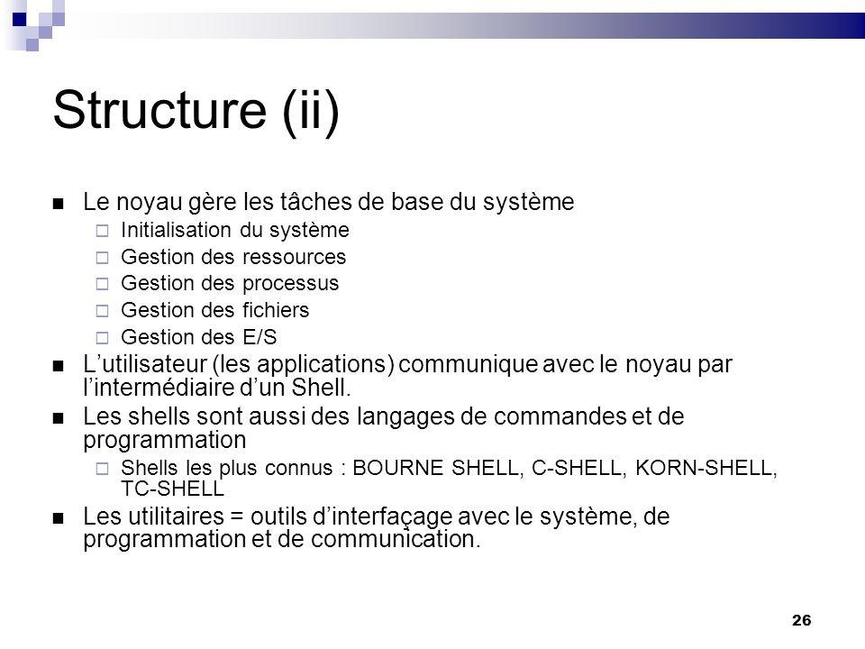 Structure (ii) Le noyau gère les tâches de base du système