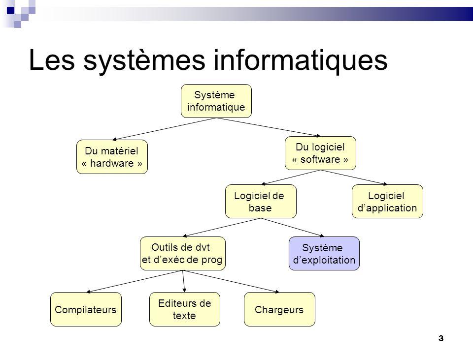 Les systèmes informatiques