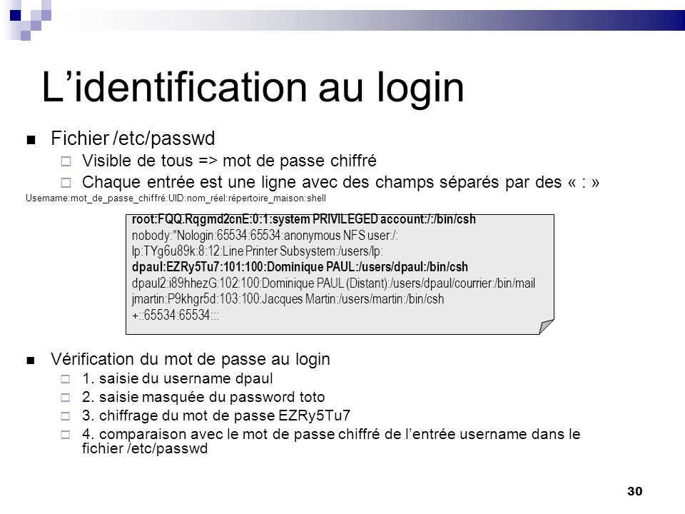 L'identification au login