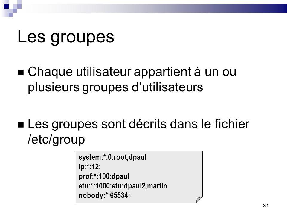Les groupesChaque utilisateur appartient à un ou plusieurs groupes d'utilisateurs. Les groupes sont décrits dans le fichier /etc/group.