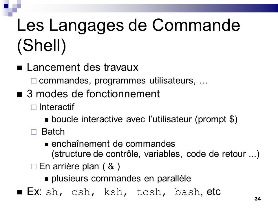 Les Langages de Commande (Shell)