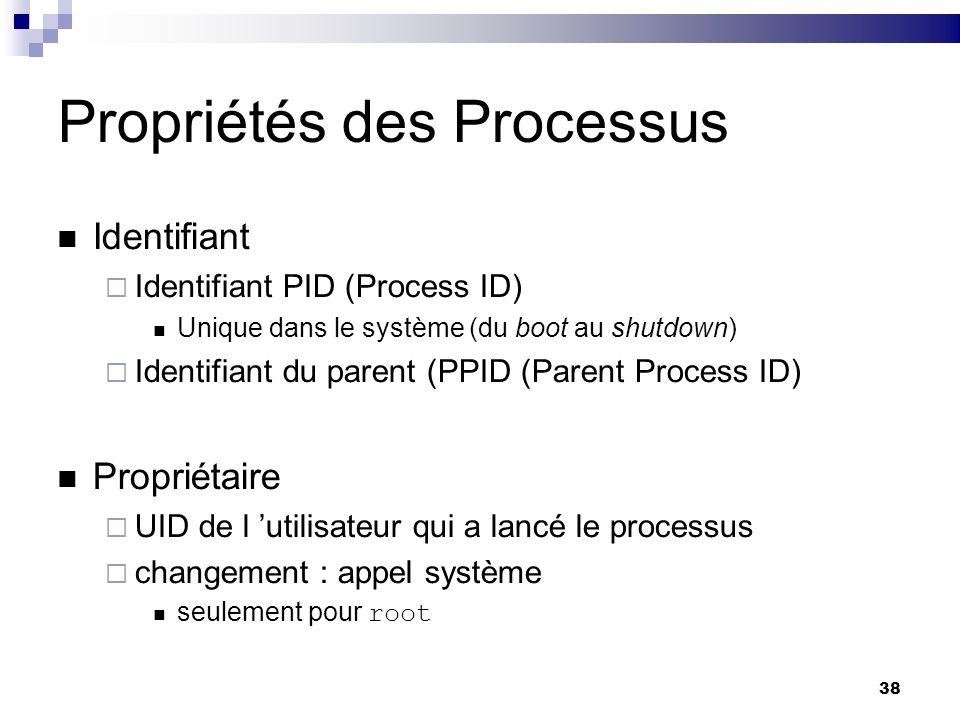 Propriétés des Processus
