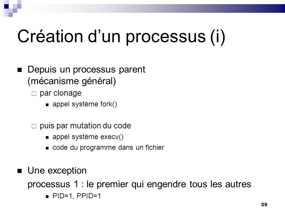 Création d'un processus (i)