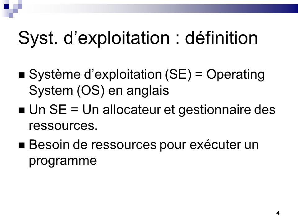 Syst. d'exploitation : définition