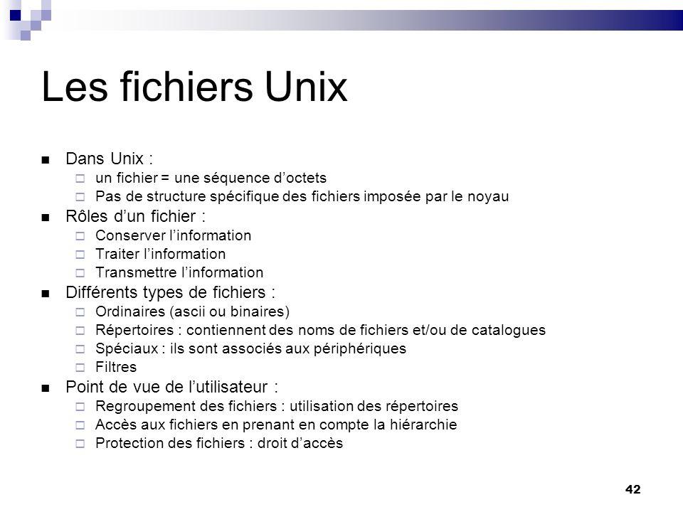 Les fichiers Unix Dans Unix : Rôles d'un fichier :