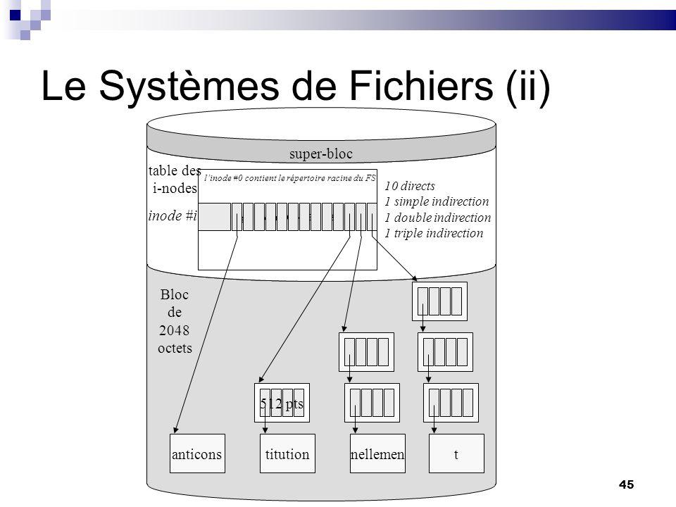 Le Systèmes de Fichiers (ii)