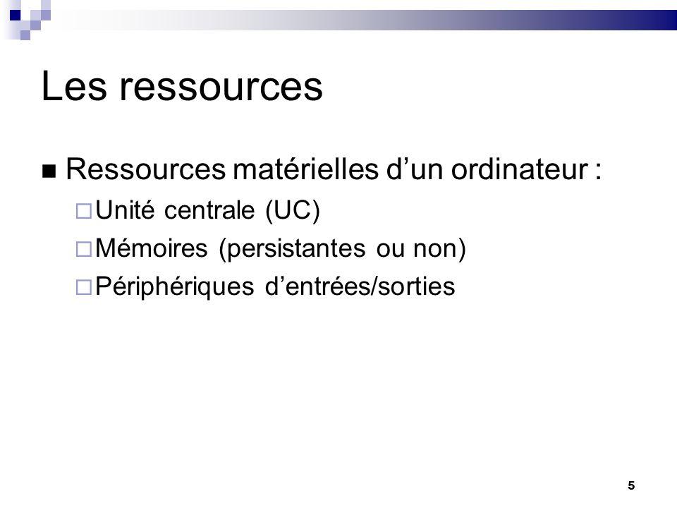 Les ressources Ressources matérielles d'un ordinateur :