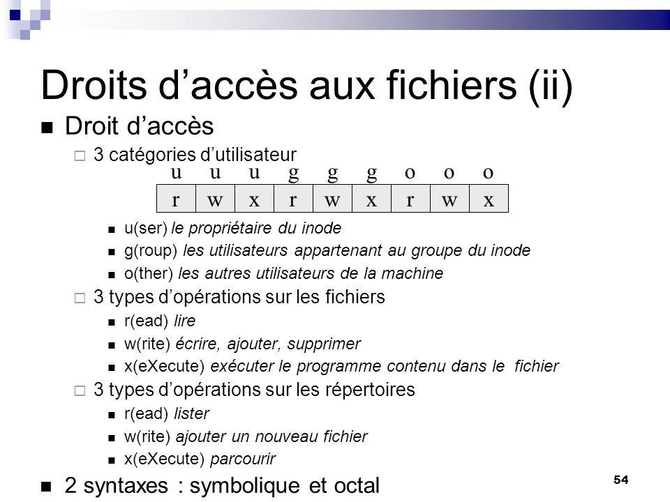 Droits d'accès aux fichiers (ii)