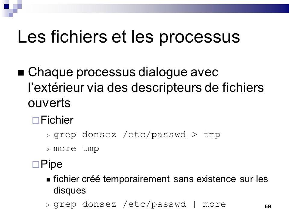 Les fichiers et les processus