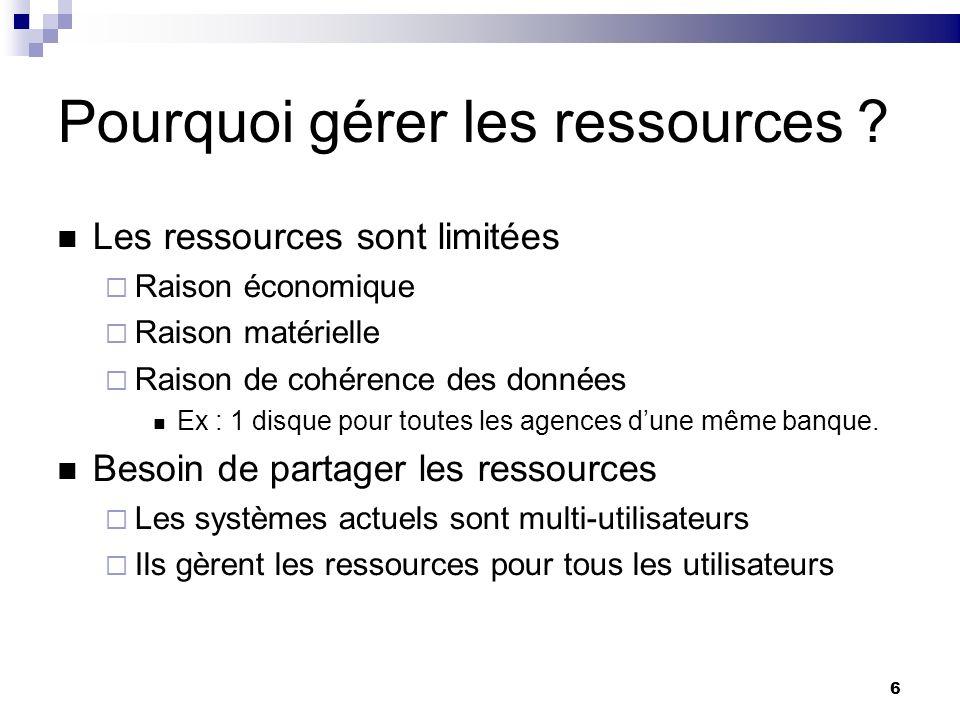 Pourquoi gérer les ressources