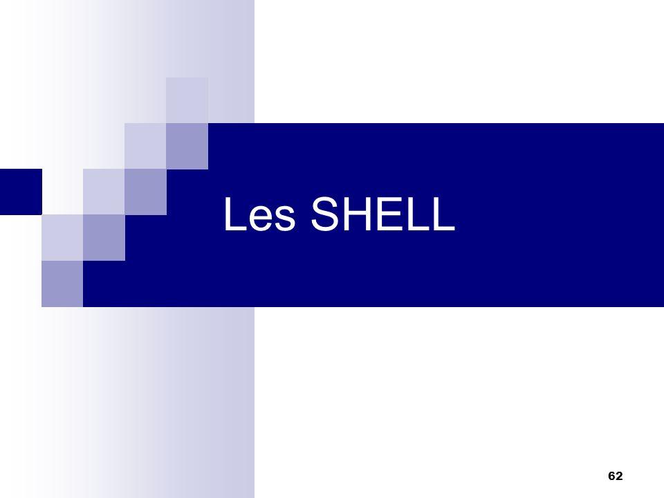 Les SHELL
