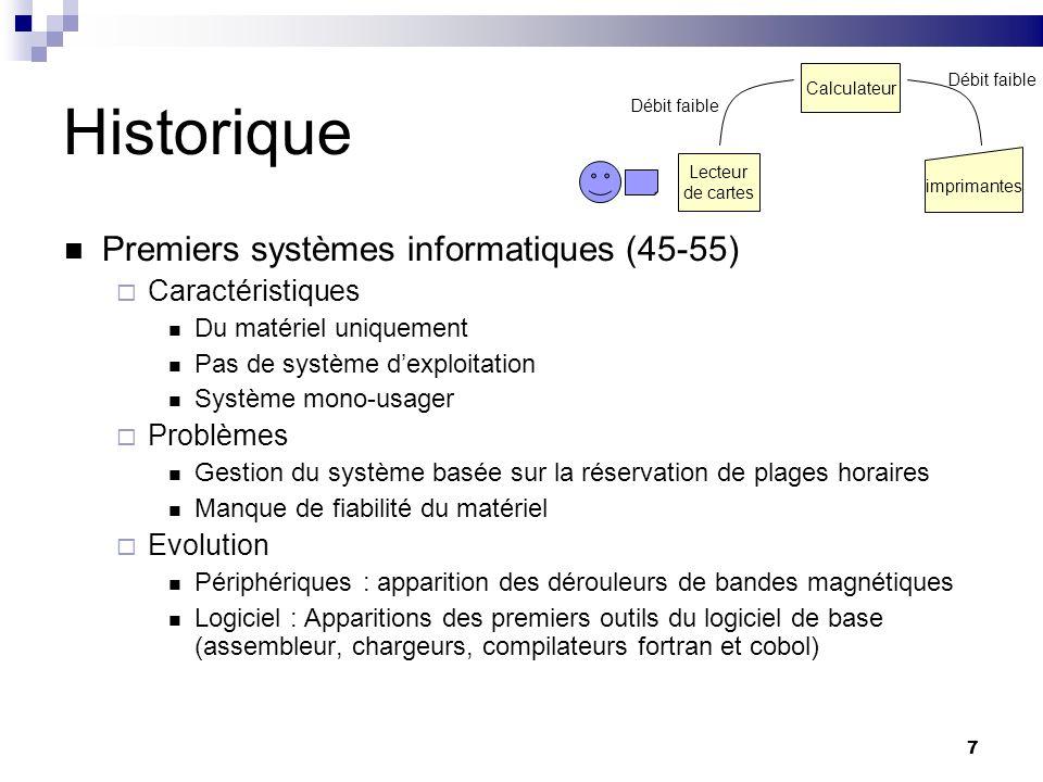 Historique Premiers systèmes informatiques (45-55) Caractéristiques