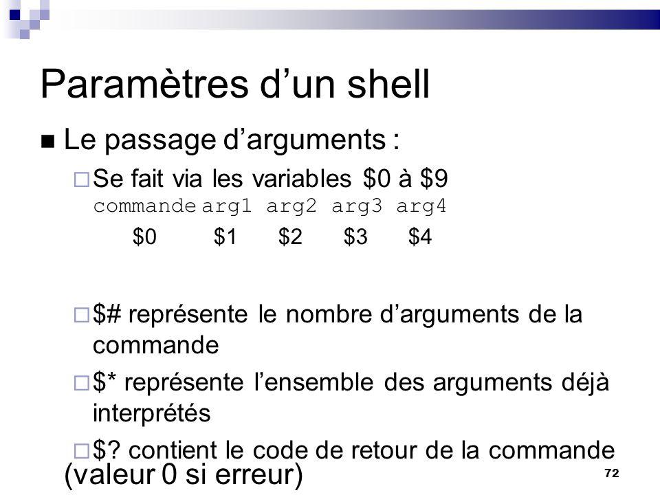 Paramètres d'un shell Le passage d'arguments : (valeur 0 si erreur)