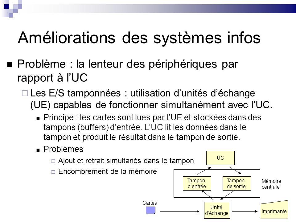 Améliorations des systèmes infos