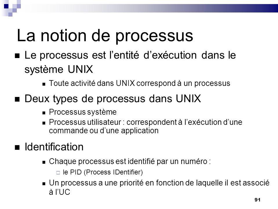 La notion de processusLe processus est l'entité d'exécution dans le système UNIX. Toute activité dans UNIX correspond à un processus.