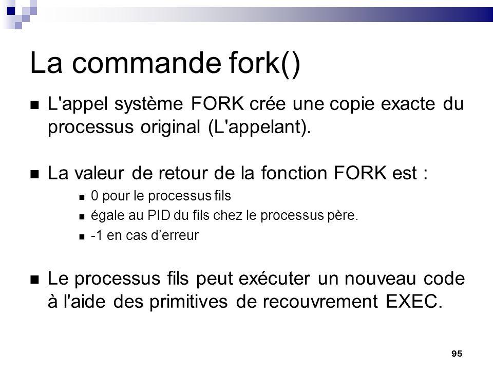 La commande fork() L appel système FORK crée une copie exacte du processus original (L appelant). La valeur de retour de la fonction FORK est :