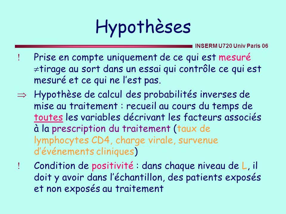 Hypothèses Prise en compte uniquement de ce qui est mesuré tirage au sort dans un essai qui contrôle ce qui est mesuré et ce qui ne l'est pas.