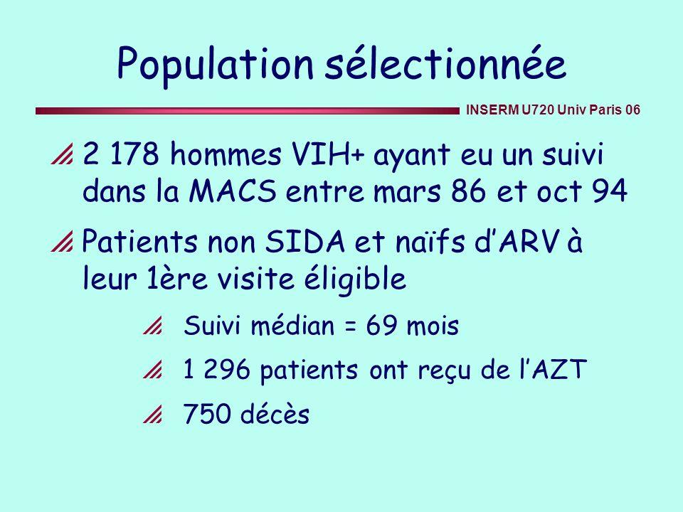 Population sélectionnée