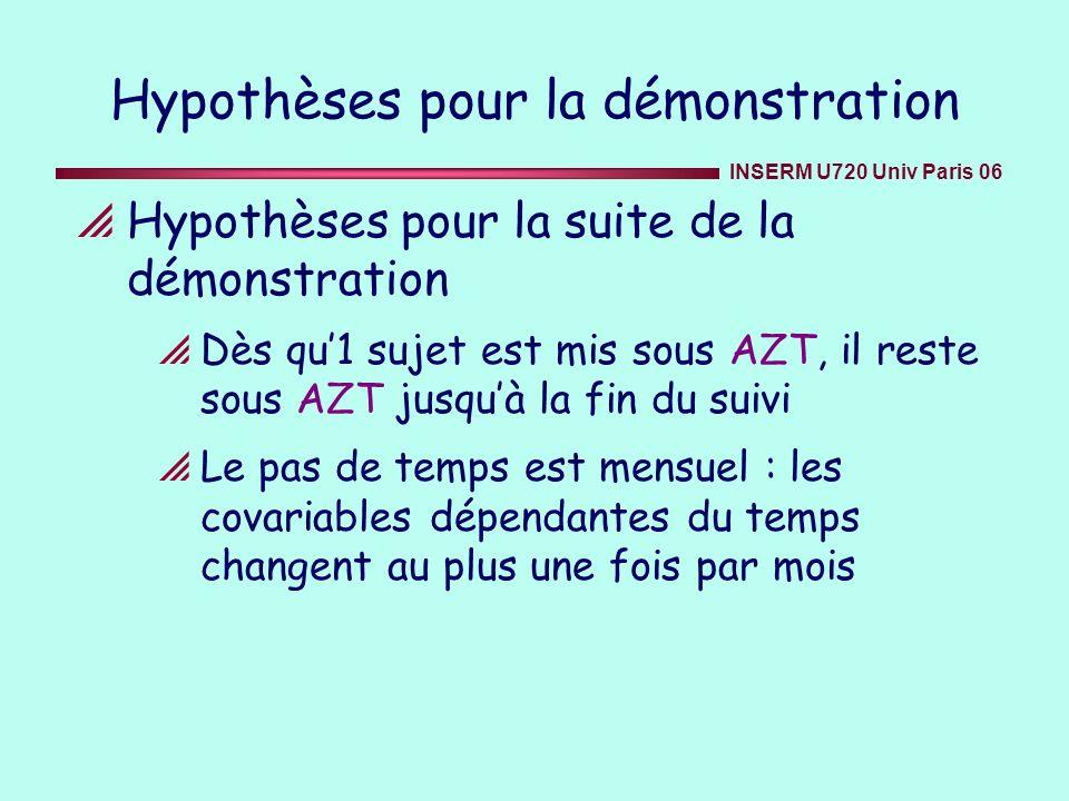 Hypothèses pour la démonstration