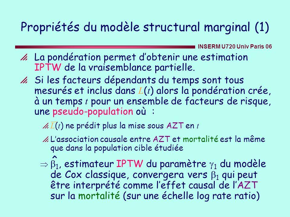 Propriétés du modèle structural marginal (1)
