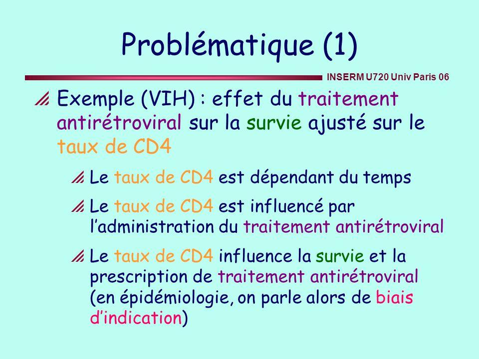 Problématique (1) Exemple (VIH) : effet du traitement antirétroviral sur la survie ajusté sur le taux de CD4.